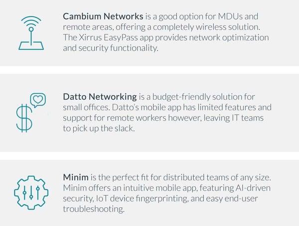 Cambium Networks, Datto Networking, and Minim breakdown
