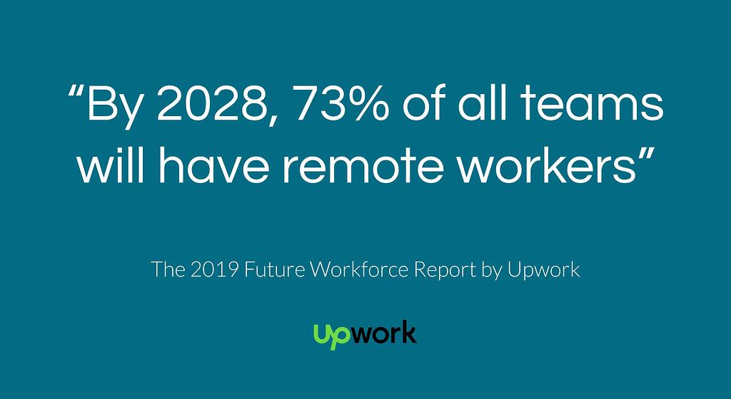 The 2019 Future Workforce Report by Upwork