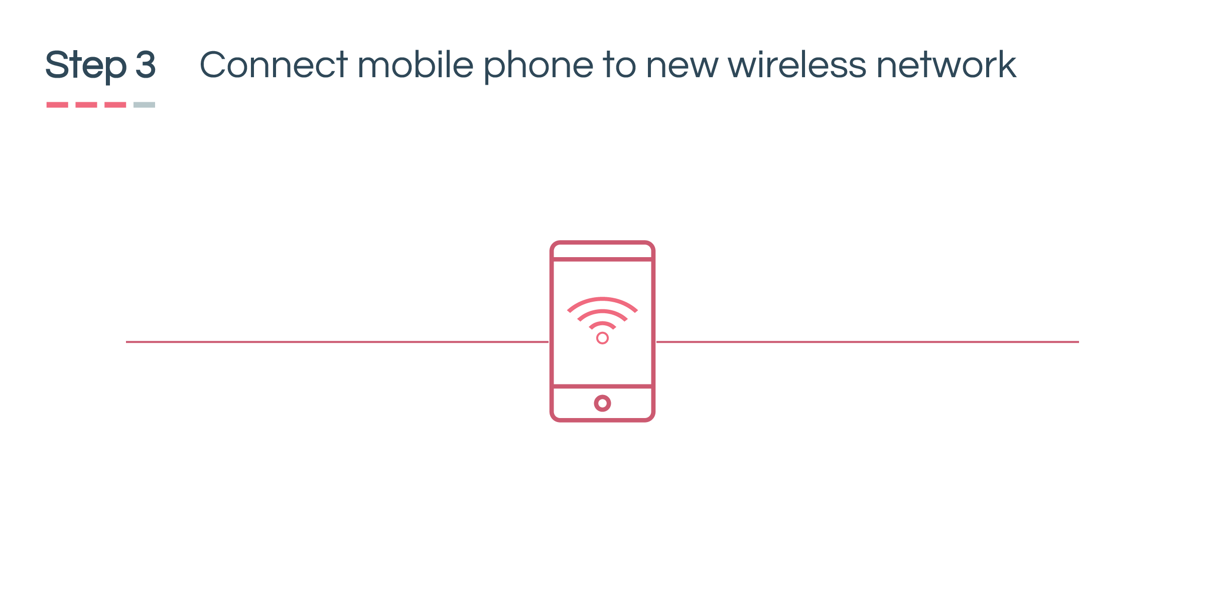 Step 3: Connect mobile phone to new wireless network