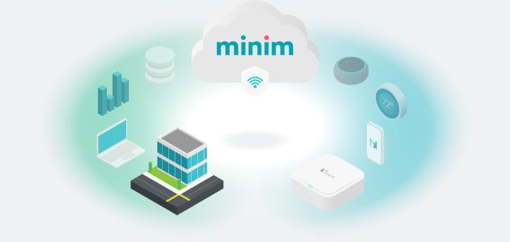 Minim APIs diagram